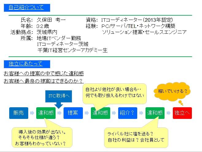 2013年CIMCアカデミー生報告_久保田
